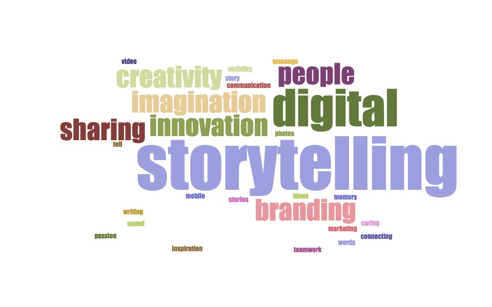 Word cloud digital storytelling